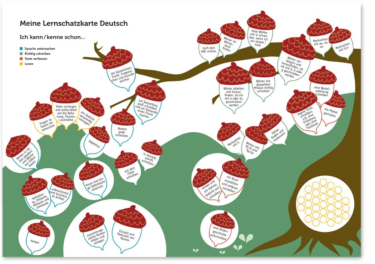 Logbuch_schatzdeutsch